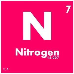 Nitrogen_Element